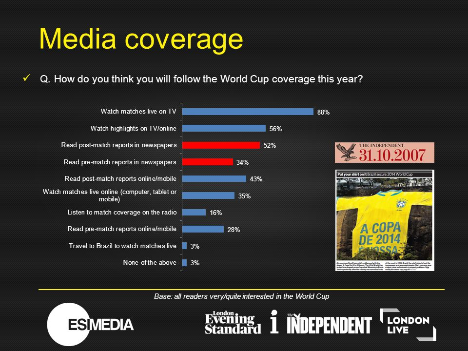 Q. How do you think you will follow the World Cup coverage this year.