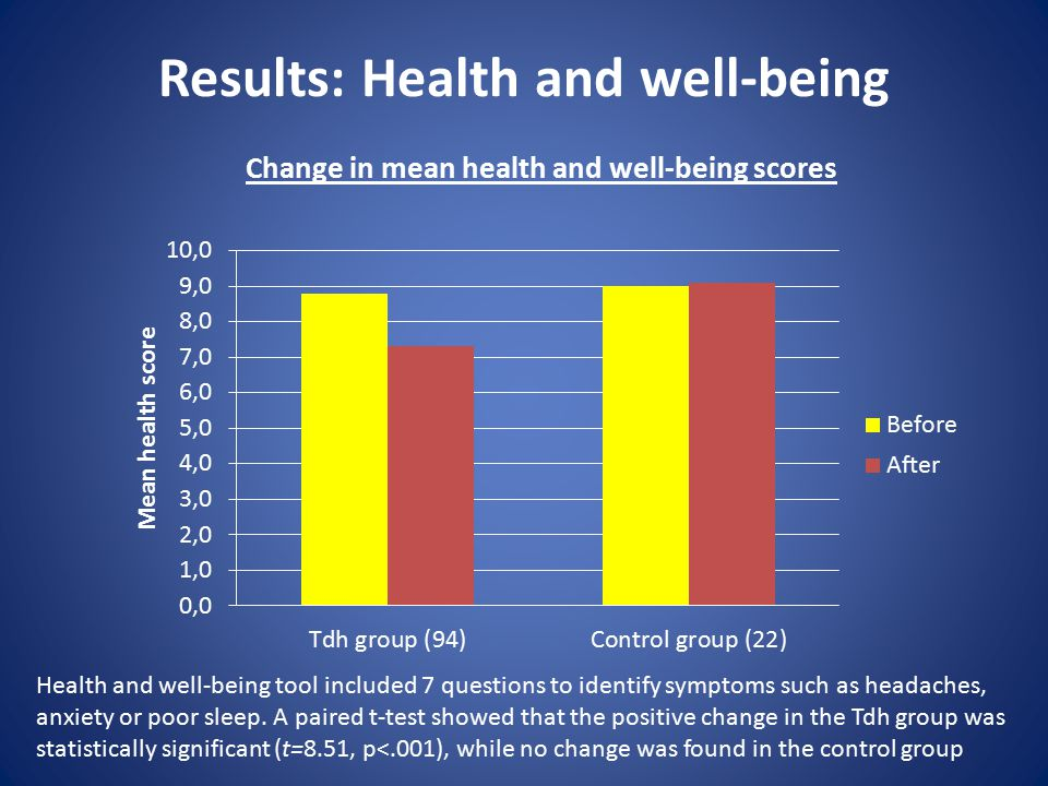 Results: Health and well-being Health and well-being tool included 7 questions to identify symptoms such as headaches, anxiety or poor sleep.