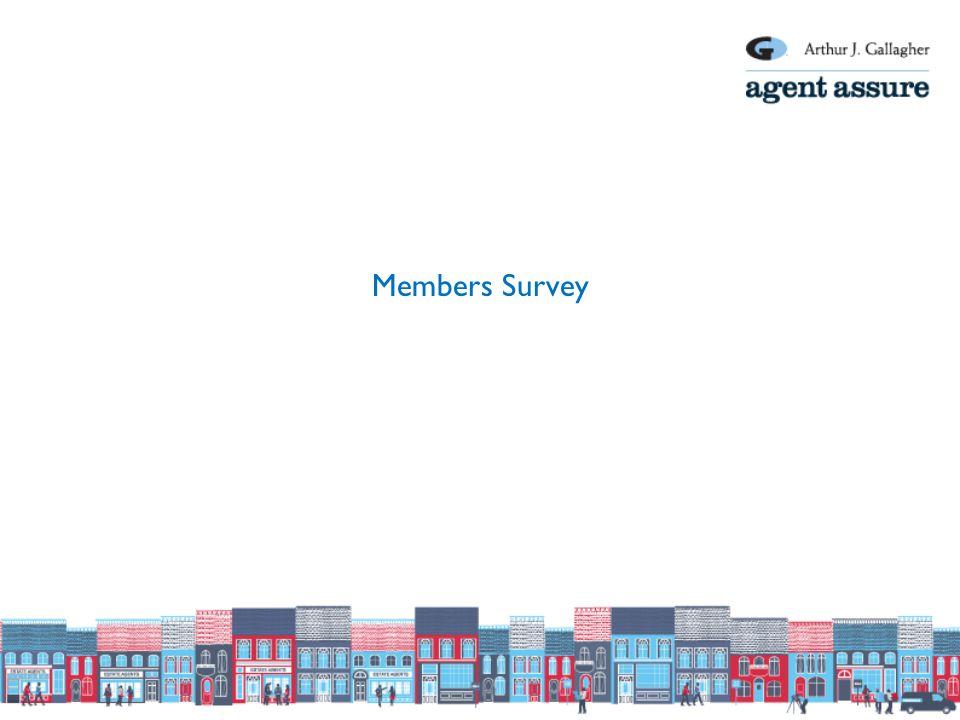 Members Survey