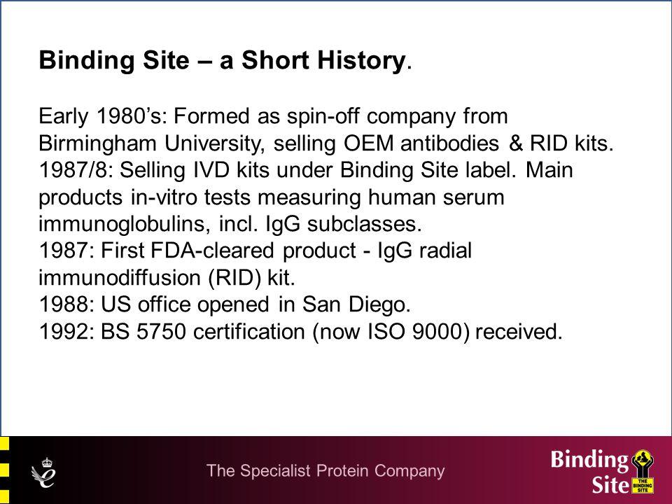 Binding Site – a Short History.