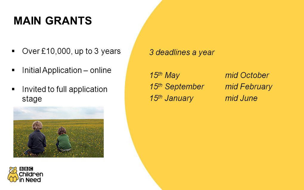 SMALL GRANTS 4 deadlines a year, quicker turnaround 1 st Marchearly May 1 st Juneearly August 1 st Septemberearly November 1 st Decemberearly February