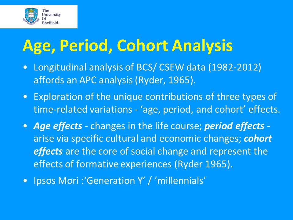 Age, Period, Cohort Analysis Longitudinal analysis of BCS/ CSEW data (1982-2012) affords an APC analysis (Ryder, 1965). Exploration of the unique cont