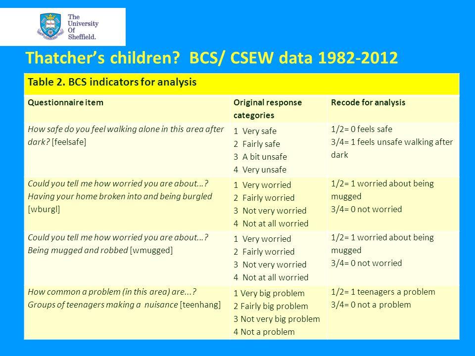 Thatcher's children? BCS/ CSEW data 1982-2012 Table 2. BCS indicators for analysis Questionnaire item Original response categories Recode for analysis