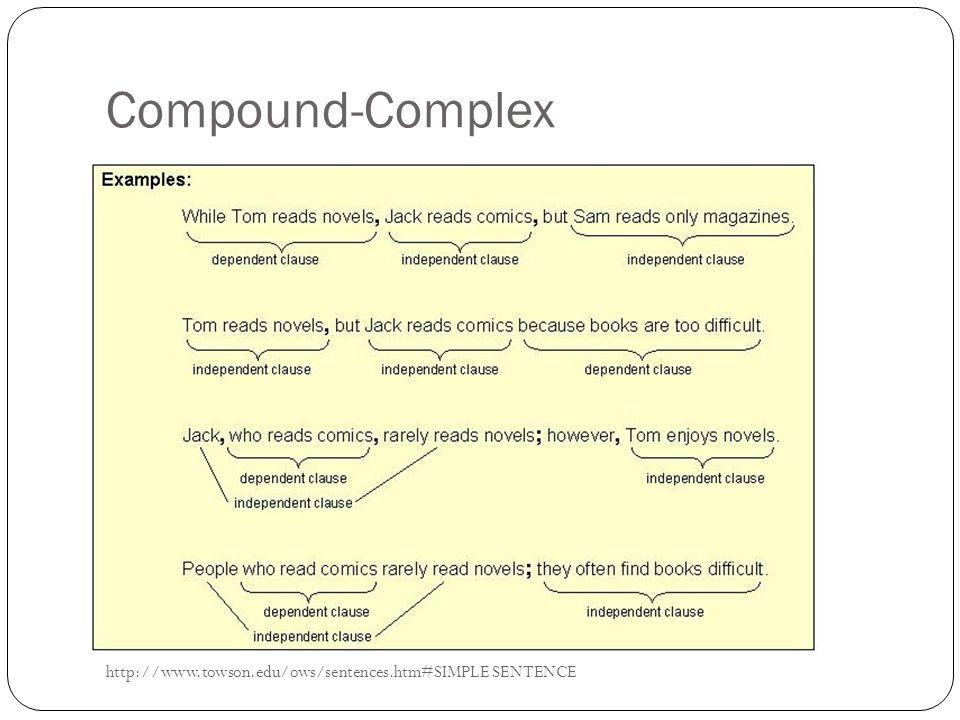 Compound-Complex http://www.towson.edu/ows/sentences.htm#SIMPLE SENTENCE
