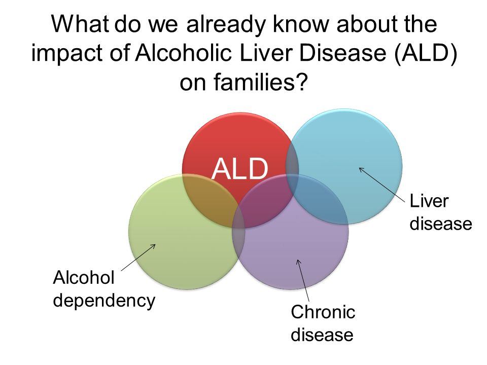 What do we already know about the impact of Alcoholic Liver Disease (ALD) on families.