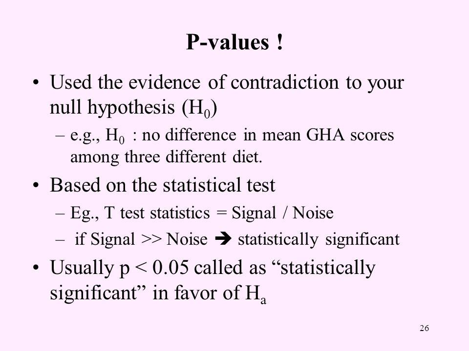 P-values .