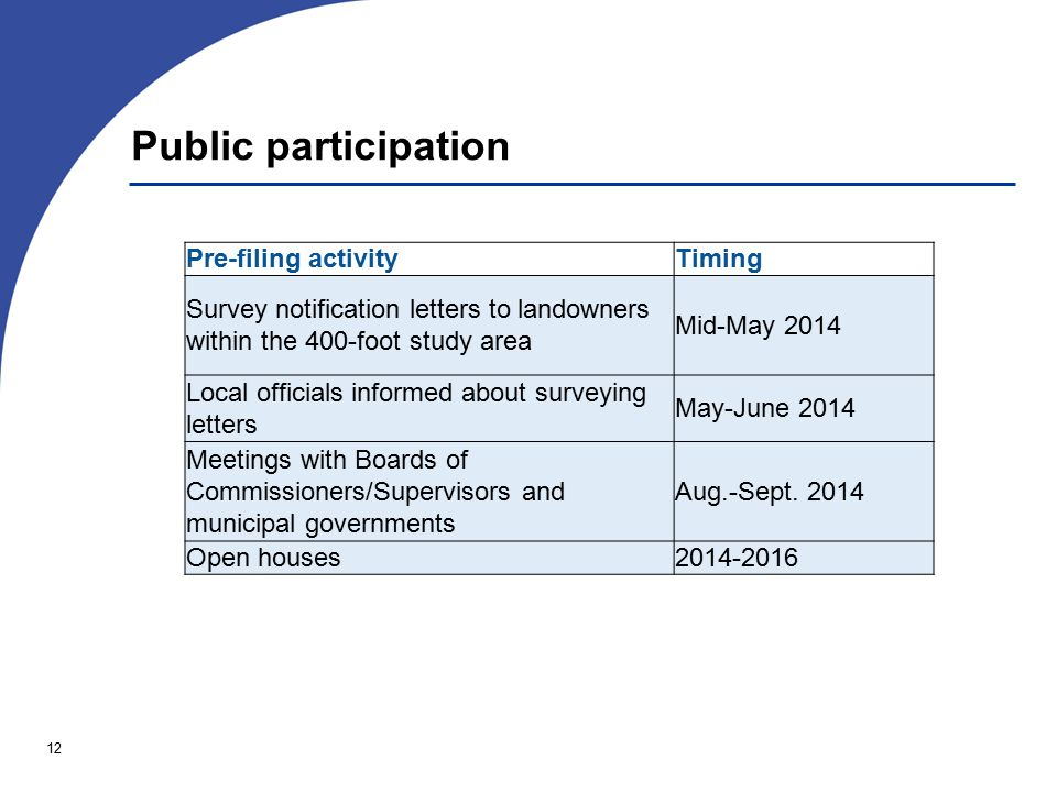 12 Public participation Pre-filing activityTiming Survey notification letters to landowners within the 400-foot study area Mid-May 2014 Local officials informed about surveying letters May-June 2014 Meetings with Boards of Commissioners/Supervisors and municipal governments Aug.-Sept.