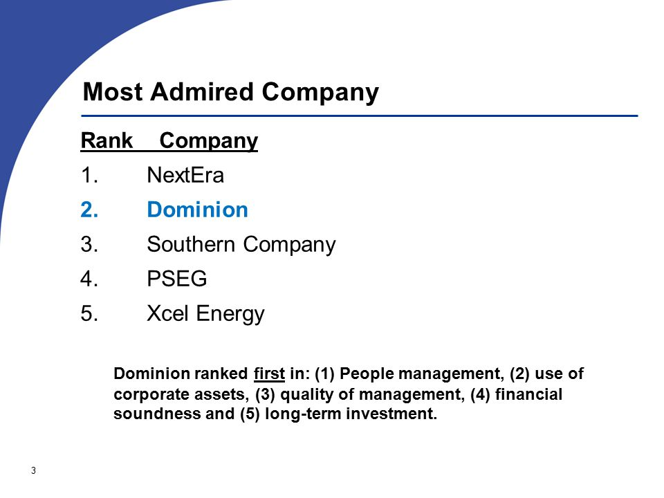 3 Most Admired Company Rank Company 1.NextEra 2.Dominion 3.Southern Company 4.PSEG 5.Xcel Energy Dominion ranked first in: (1) People management, (2) use of corporate assets, (3) quality of management, (4) financial soundness and (5) long-term investment.