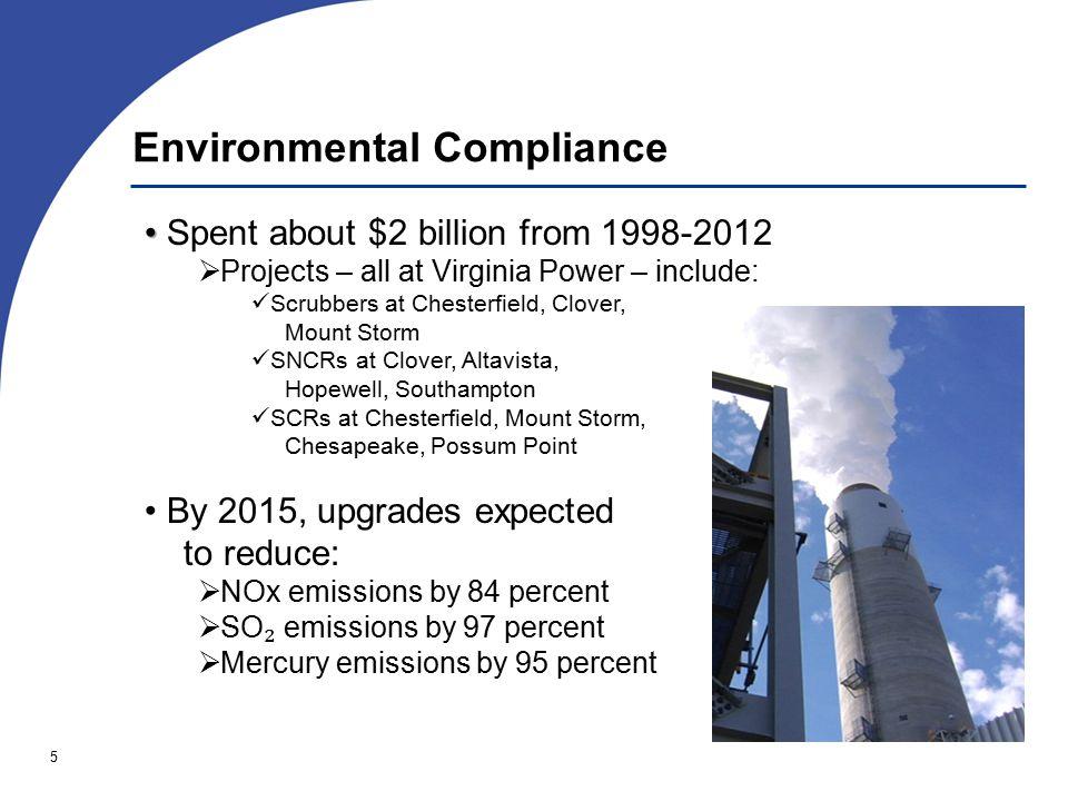 6 Cleaner Air in Virginia