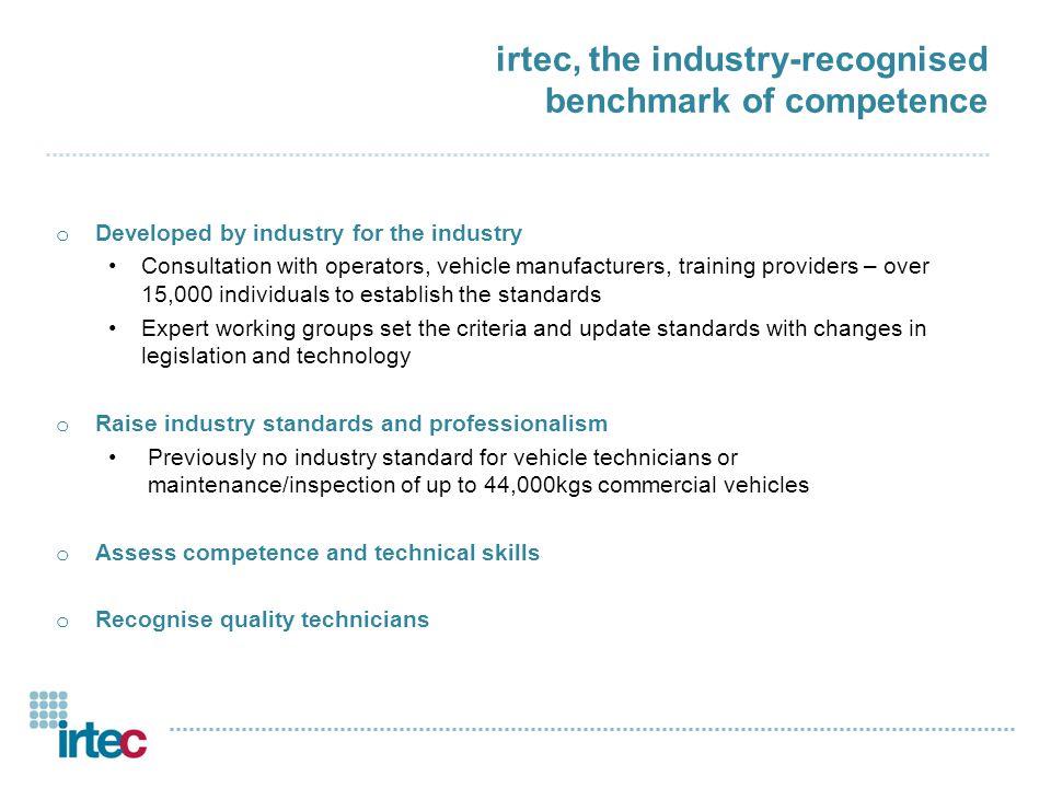 Contact For more information: T: 020 7630 1111 E: irtec@irtec.org.uk www.irtec.org.uk