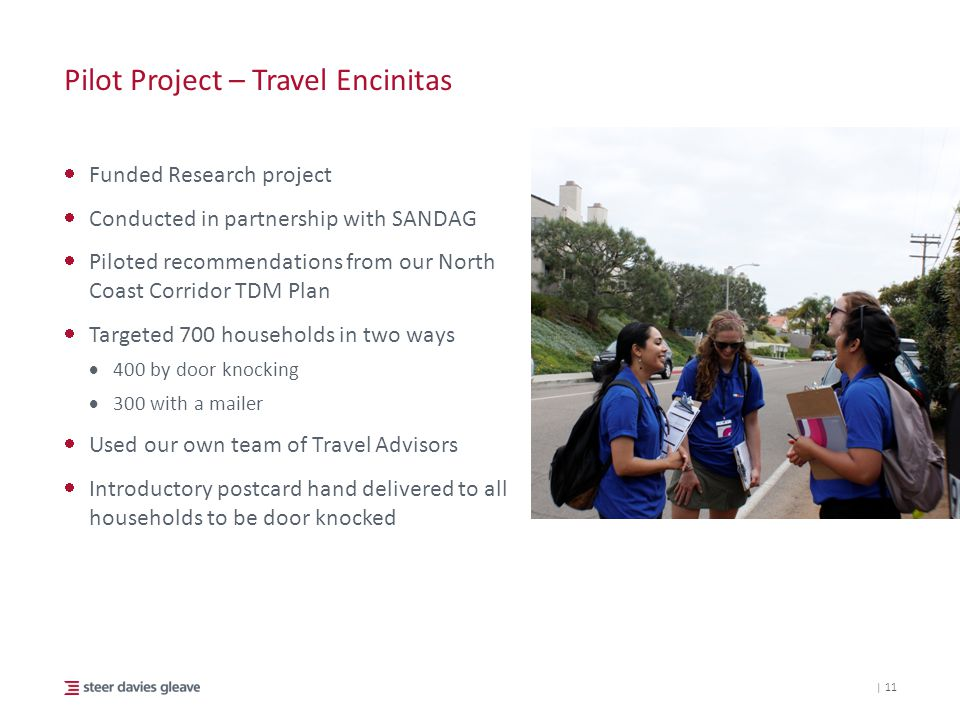 | Pilot Project – Travel Encinitas  Funded Research project  Conducted in partnership with SANDAG  Piloted recommendations from our North Coast Cor