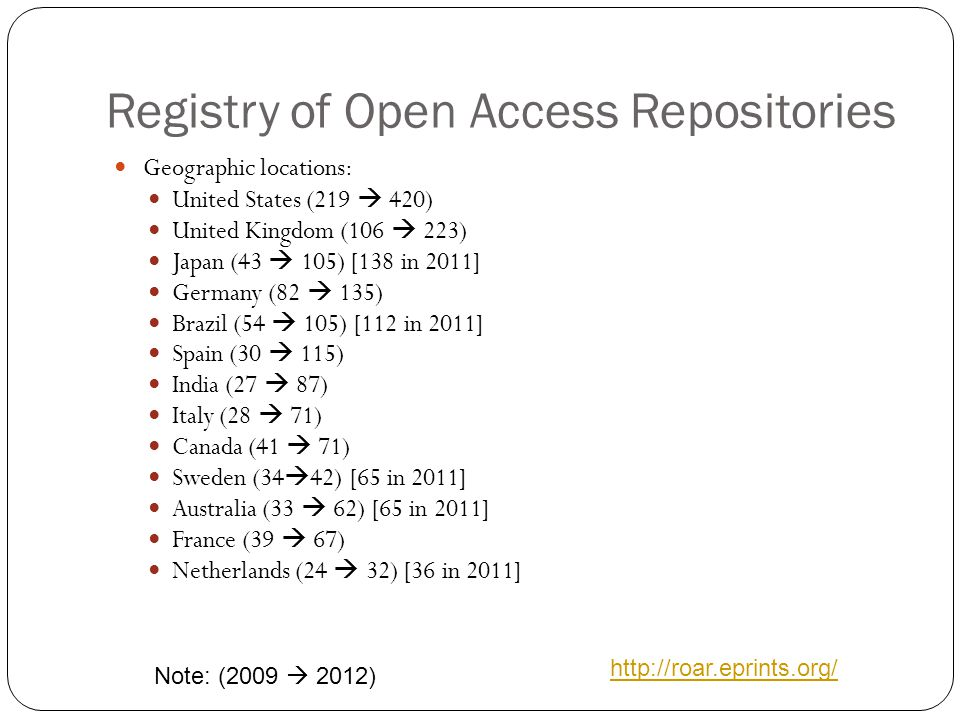 Registry of Open Access Repositories 12 Geographic locations: United States (219  420) United Kingdom (106  223) Japan (43  105) [138 in 2011] Germany (82  135) Brazil (54  105) [112 in 2011] Spain (30  115) India (27  87) Italy (28  71) Canada (41  71) Sweden (34  42) [65 in 2011] Australia (33  62) [65 in 2011] France (39  67) Netherlands (24  32) [36 in 2011] http://roar.eprints.org/ Note: (2009  2012)
