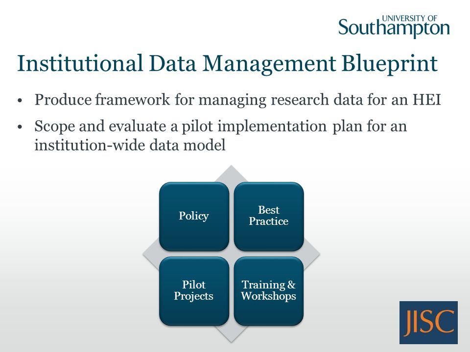 Institutional Data Management Blueprint Produce framework for managing research data for an HEI Scope and evaluate a pilot implementation plan for an institution-wide data model 6 Policy Best Practice Pilot Projects Training & Workshops