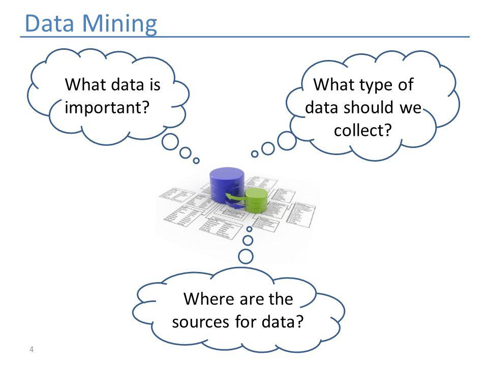 The Devil's in the Data….