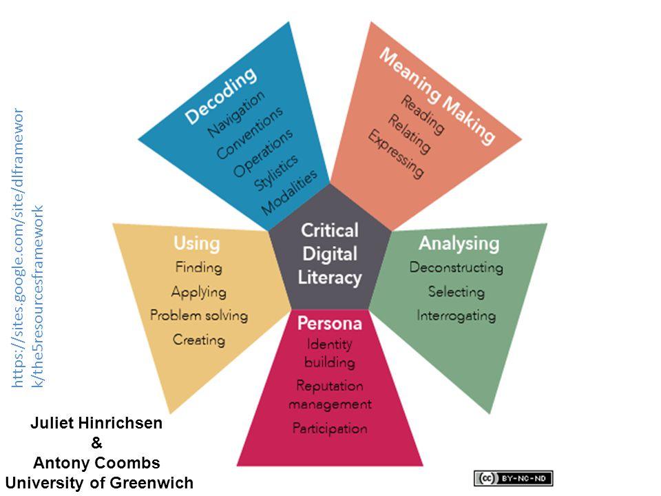 https://sites.google.com/site/dlframewor k/the5resourcesframework Juliet Hinrichsen & Antony Coombs University of Greenwich