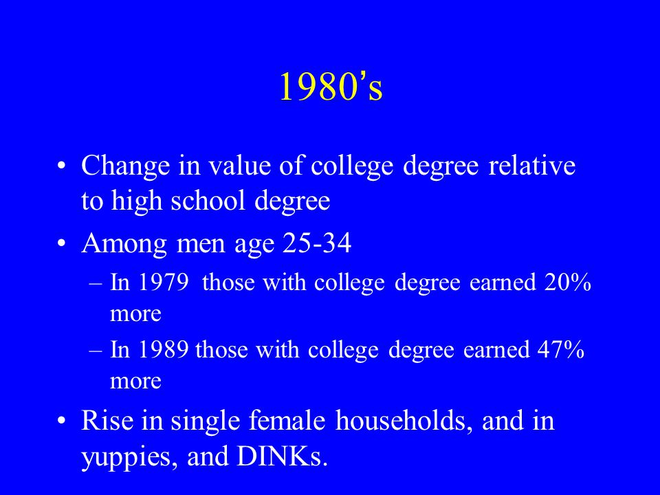 1980 ' s Change in value of college degree relative to high school degree Among men age 25-34 –In 1979 those with college degree earned 20% more –In 1