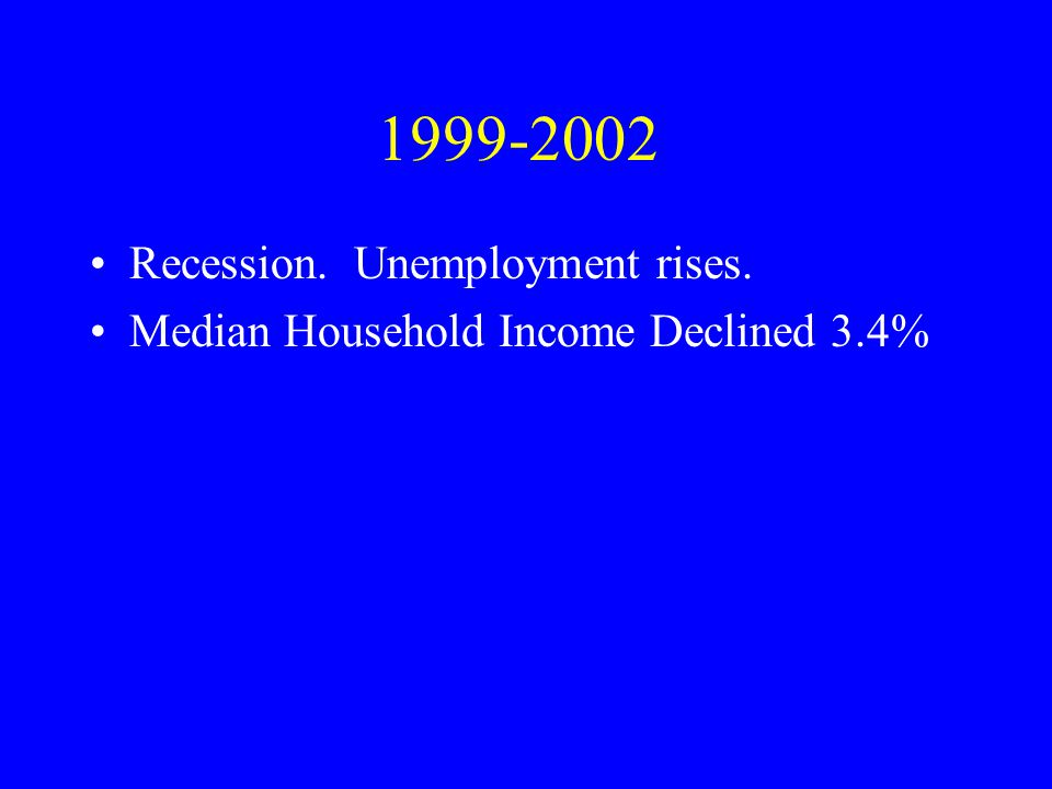 1999-2002 Recession. Unemployment rises. Median Household Income Declined 3.4%
