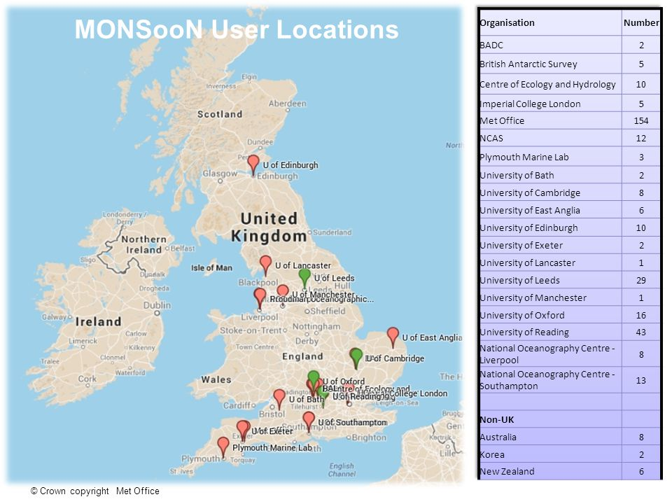 © Crown copyright Met Office MONSooN User Locations