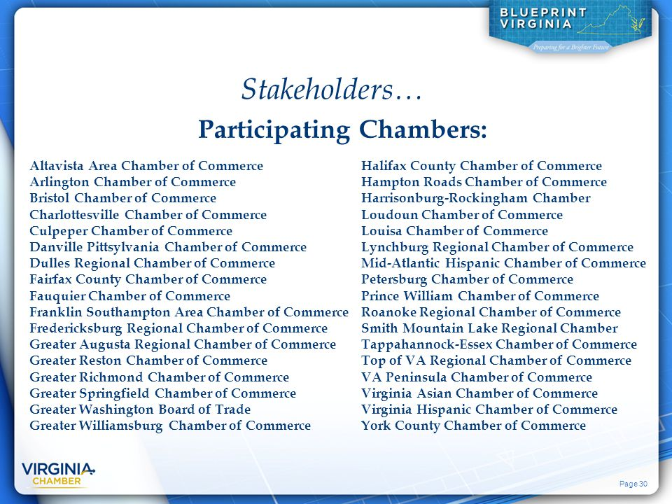 Page 30 Stakeholders… Participating Chambers: Altavista Area Chamber of Commerce Arlington Chamber of Commerce Bristol Chamber of Commerce Charlottesville Chamber of Commerce Culpeper Chamber of Commerce Danville Pittsylvania Chamber of Commerce Dulles Regional Chamber of Commerce Fairfax County Chamber of Commerce Fauquier Chamber of Commerce Franklin Southampton Area Chamber of Commerce Fredericksburg Regional Chamber of Commerce Greater Augusta Regional Chamber of Commerce Greater Reston Chamber of Commerce Greater Richmond Chamber of Commerce Greater Springfield Chamber of Commerce Greater Washington Board of Trade Greater Williamsburg Chamber of Commerce Halifax County Chamber of Commerce Hampton Roads Chamber of Commerce Harrisonburg-Rockingham Chamber Loudoun Chamber of Commerce Louisa Chamber of Commerce Lynchburg Regional Chamber of Commerce Mid-Atlantic Hispanic Chamber of Commerce Petersburg Chamber of Commerce Prince William Chamber of Commerce Roanoke Regional Chamber of Commerce Smith Mountain Lake Regional Chamber Tappahannock-Essex Chamber of Commerce Top of VA Regional Chamber of Commerce VA Peninsula Chamber of Commerce Virginia Asian Chamber of Commerce Virginia Hispanic Chamber of Commerce York County Chamber of Commerce