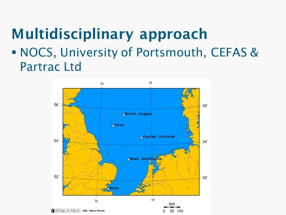 Multidisciplinary approach  NOCS, University of Portsmouth, CEFAS & Partrac Ltd