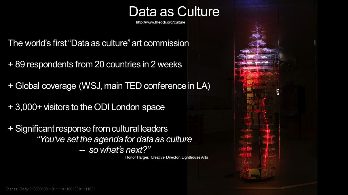 The world's first Data as culture art commission + 89 respondents from 20 countries in 2 weeks + Global coverage (WSJ, main TED conference in LA) + 3,000+ visitors to the ODI London space + Significant response from cultural leaders You've set the agenda for data as culture -- so what's next? Honor Harger, Creative Director, Lighthouse Arts Data as Culture Stanza: Body 01000010011011110110010001111001 http://www.theodi.org/culture