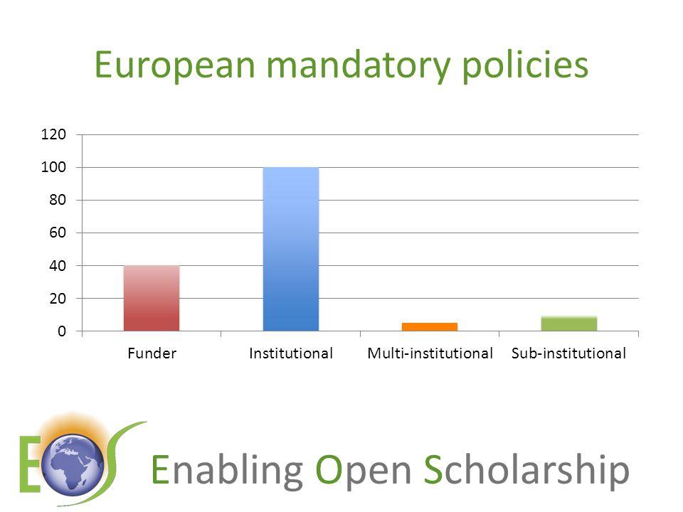 Enabling Open Scholarship European mandatory policies