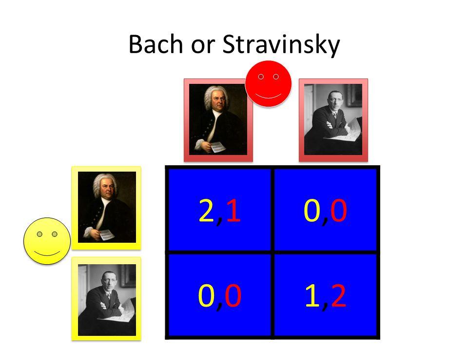 Bach or Stravinsky 2,12,10,00,0 0,00,01,21,2