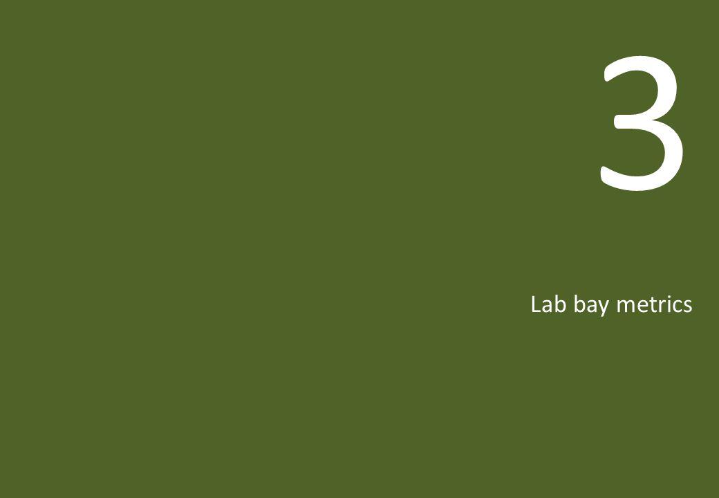 3 Lab bay metrics