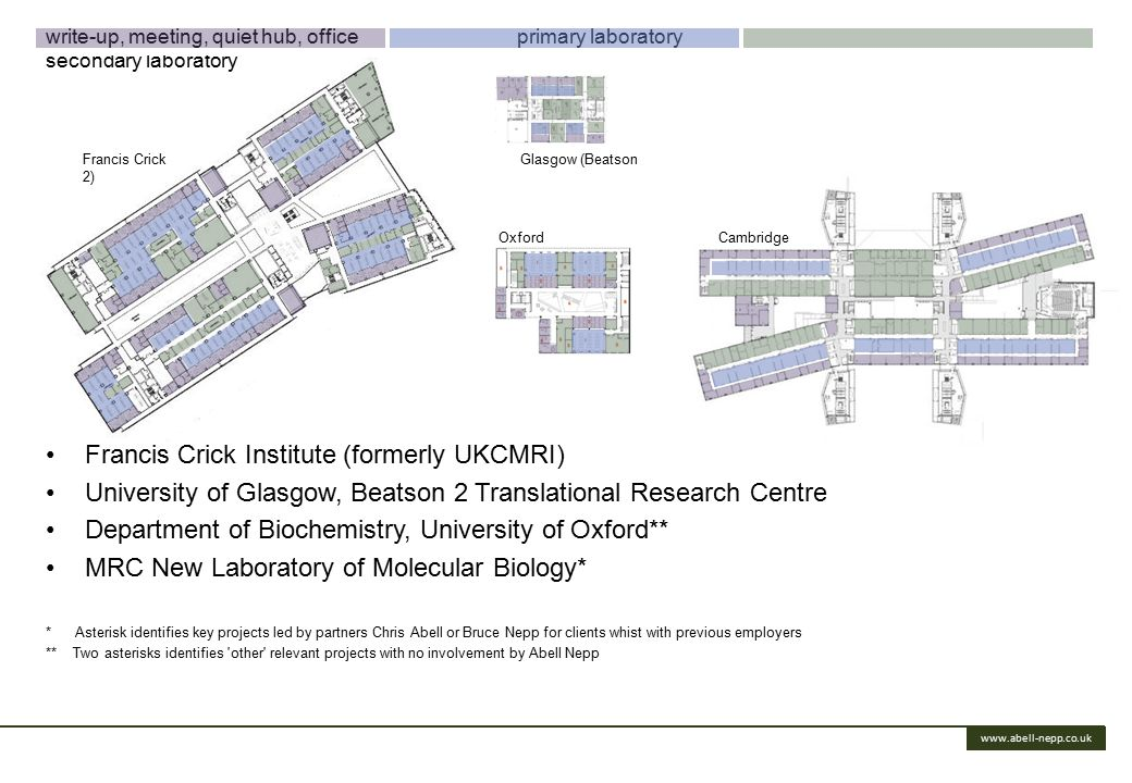 www.abell-nepp.co.uk Francis Crick Institute (formerly UKCMRI) University of Glasgow, Beatson 2 Translational Research Centre Department of Biochemistry, University of Oxford** MRC New Laboratory of Molecular Biology* * Asterisk identifies key projects led by partners Chris Abell or Bruce Nepp for clients whist with previous employers ** Two asterisks identifies other relevant projects with no involvement by Abell Nepp Goods write-up, meeting, quiet hub, office primary laboratory secondary laboratory Francis Crick Glasgow (Beatson 2) Oxford Cambridge