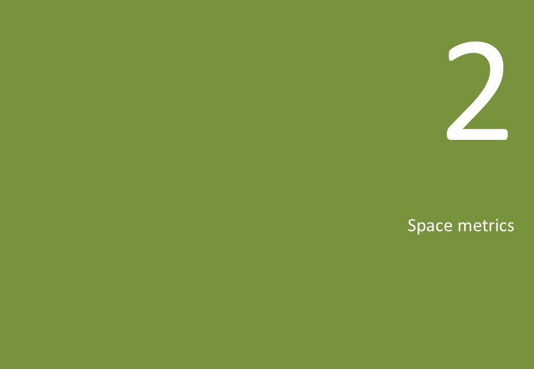 2 Space metrics