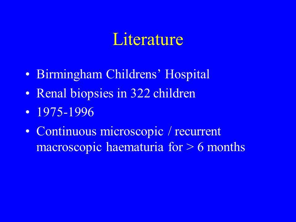 Literature Birmingham Childrens' Hospital Renal biopsies in 322 children 1975-1996 Continuous microscopic / recurrent macroscopic haematuria for > 6 months
