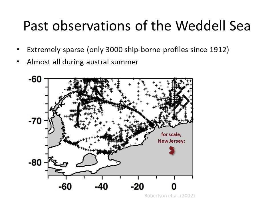 Past observations of the Weddell Sea Extremely sparse (only 3000 ship-borne profiles since 1912) Almost all during austral summer Robertson et al.