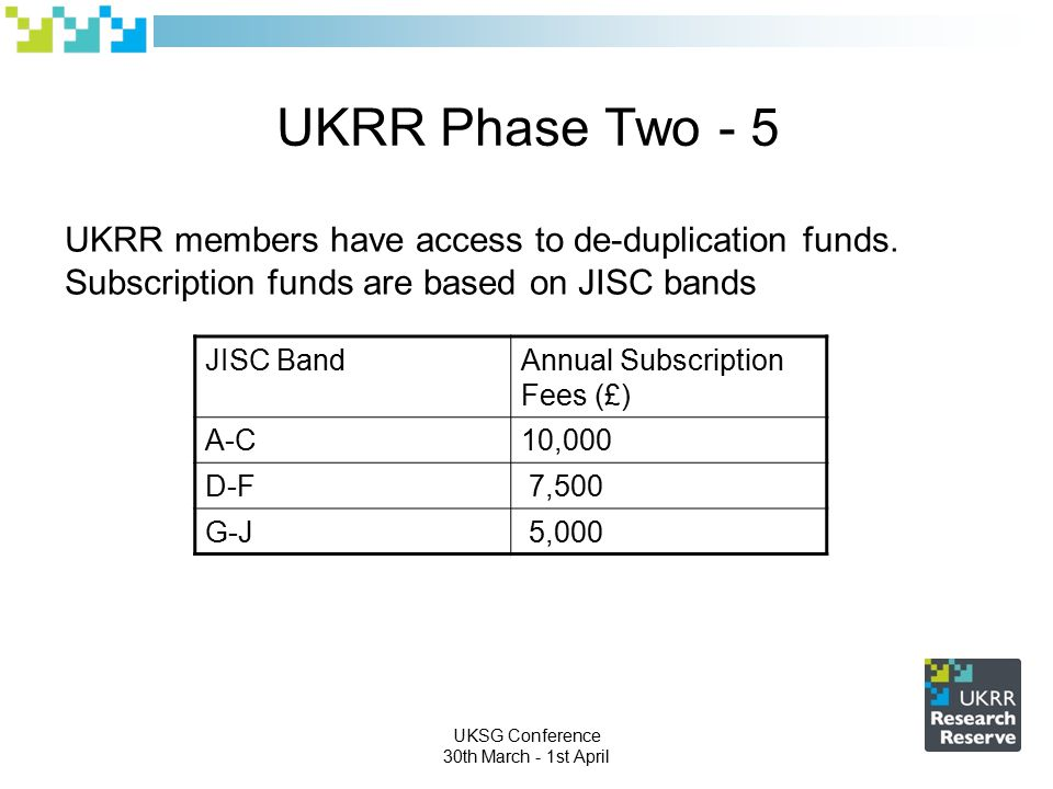 UKSG Conference 30th March - 1st April UKRR Phase Two - 5 JISC BandAnnual Subscription Fees (£) A-C10,000 D-F 7,500 G-J 5,000 UKRR members have access to de-duplication funds.