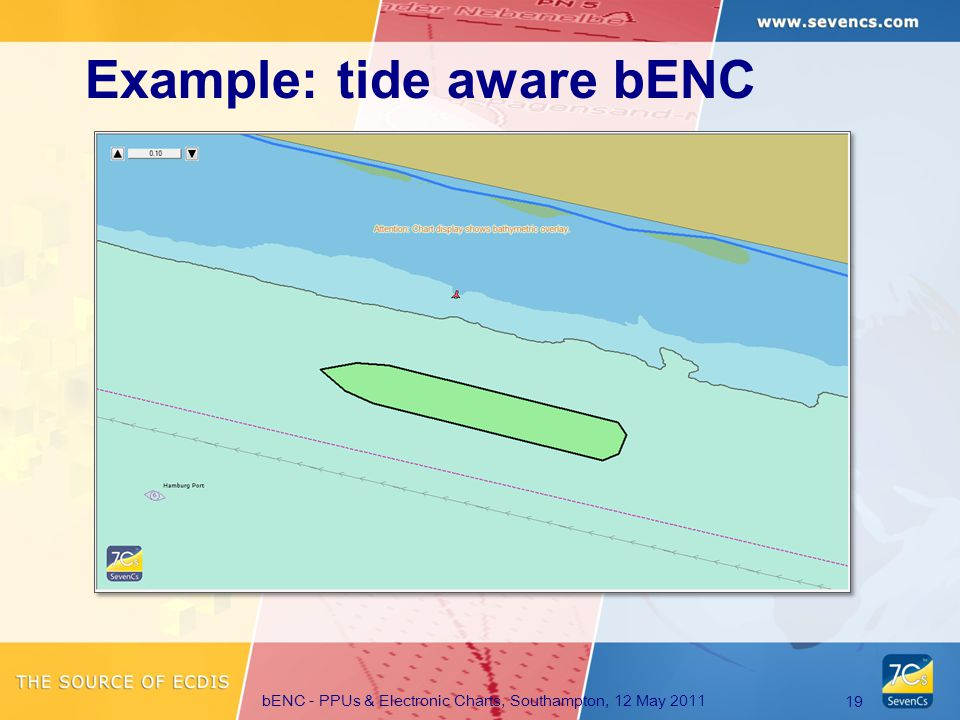 bENC - PPUs & Electronic Charts, Southampton, 12 May 2011 19 Example: tide aware bENC