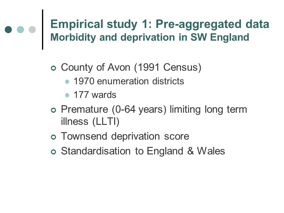 Empirical study 1: Pre-aggregated data Morbidity and deprivation in SW England County of Avon (1991 Census) 1970 enumeration districts 177 wards Premature (0-64 years) limiting long term illness (LLTI) Townsend deprivation score Standardisation to England & Wales