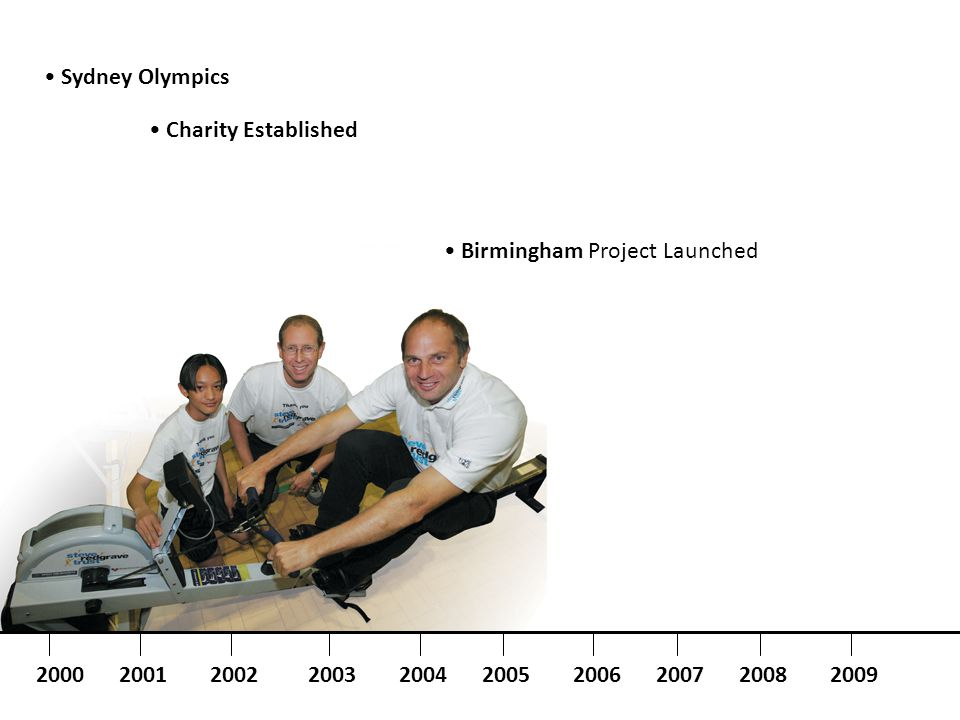 Sydney Olympics Charity Established Birmingham Project Launched 2000200120042003200220052006200720082009