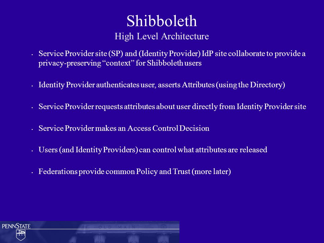 Shibboleth High Level Architecture Service Provider site (SP) and (Identity Provider) IdP site collaborate to provide a privacy-preserving context for Shibboleth users Identity Provider authenticates user, asserts Attributes (using the Directory) Service Provider requests attributes about user directly from Identity Provider site Service Provider makes an Access Control Decision Users (and Identity Providers) can control what attributes are released Federations provide common Policy and Trust (more later)