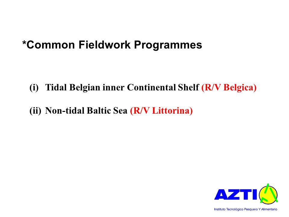 *Common Fieldwork Programmes (i)Tidal Belgian inner Continental Shelf (R/V Belgica) (ii)Non-tidal Baltic Sea (R/V Littorina)