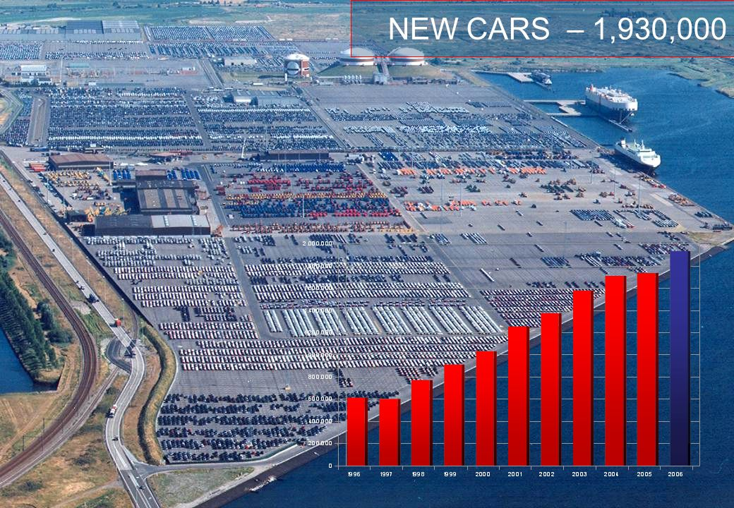 NEW CARS – 1,930,000