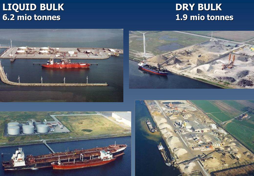 LIQUID BULK 6.2 mio tonnes DRY BULK 1.9 mio tonnes