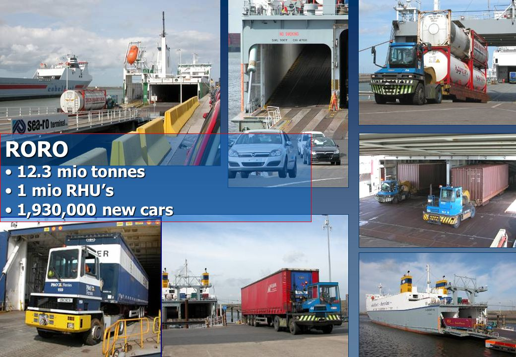 RORO 12.3 mio tonnes 12.3 mio tonnes 1 mio RHU's 1 mio RHU's 1,930,000 new cars 1,930,000 new cars