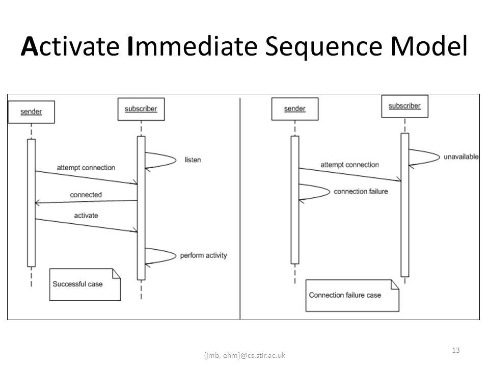 {jmb, ehm}@cs.stir.ac.uk 13 Activate Immediate Sequence Model
