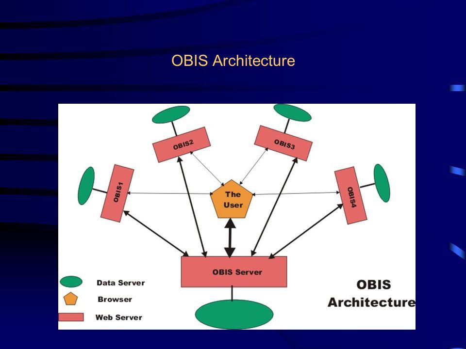OBIS Architecture