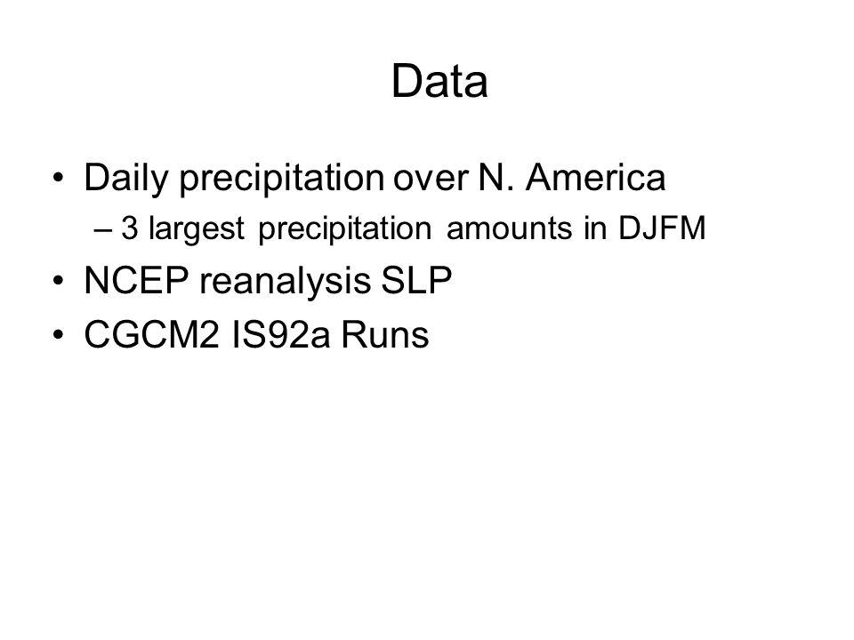 Data Daily precipitation over N. America –3 largest precipitation amounts in DJFM NCEP reanalysis SLP CGCM2 IS92a Runs