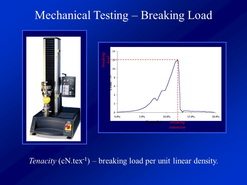 Mechanical Testing – Breaking Load Tenacity (cN.tex -1 ) – breaking load per unit linear density.