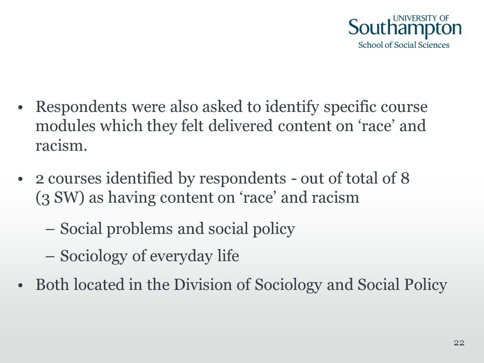 22 Respondents were also asked to identify specific course modules which they felt delivered content on 'race' and racism.