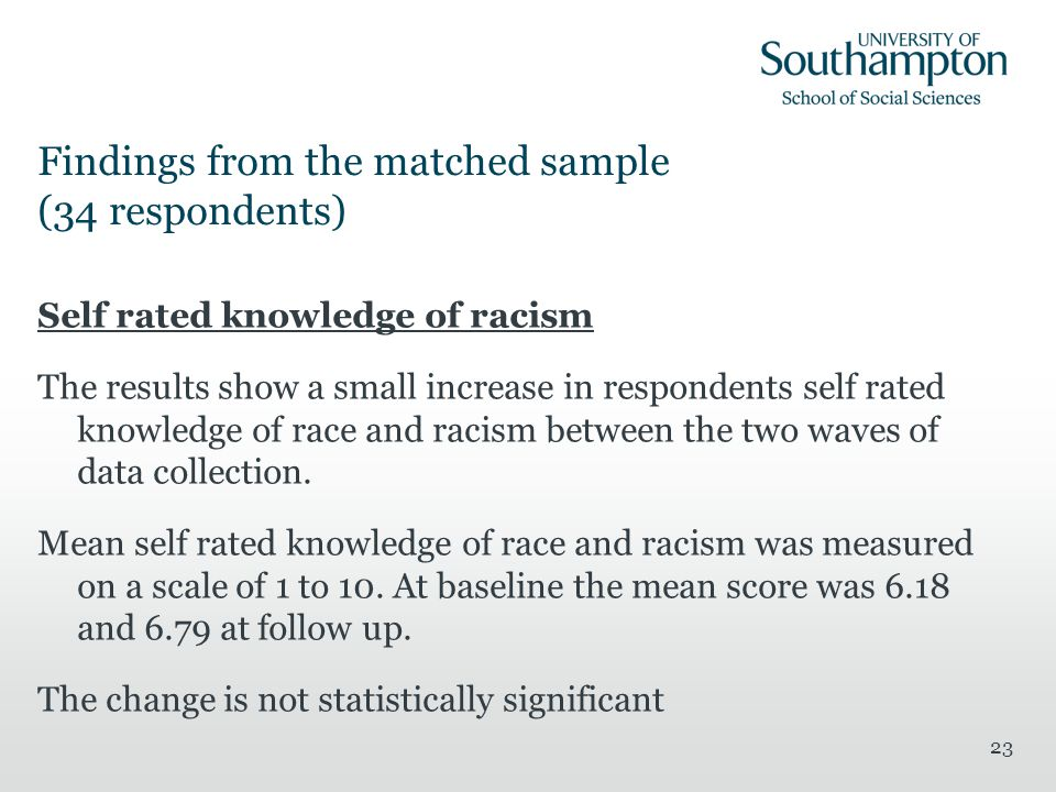 23 Findings from the matched sample (34 respondents) Self rated knowledge of racism The results show a small increase in respondents self rated knowledge of race and racism between the two waves of data collection.
