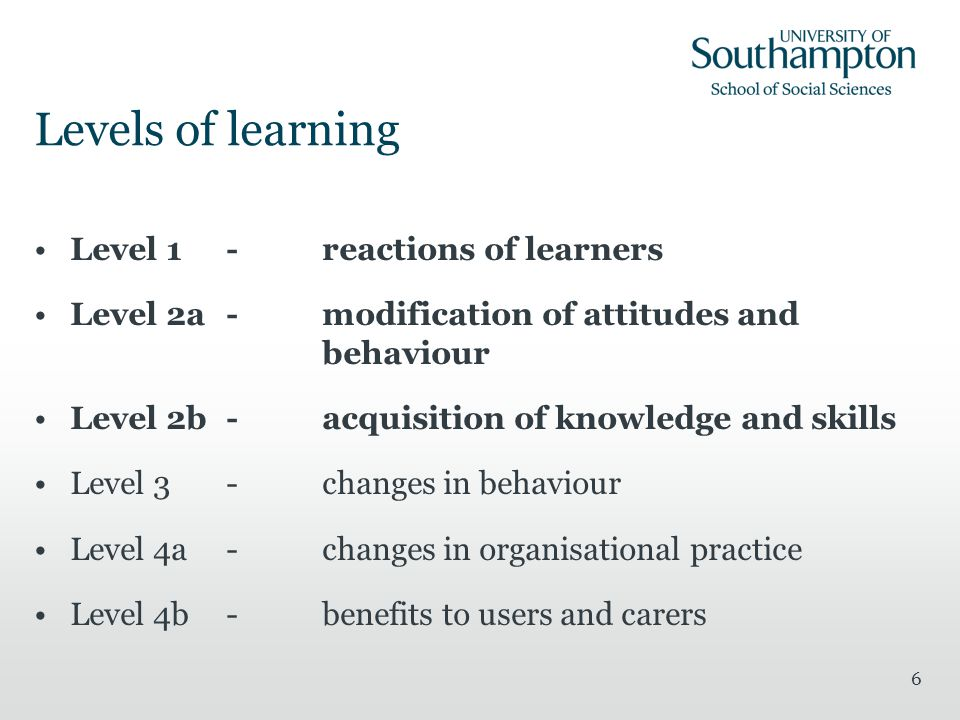 6 Levels of learning Level 1 -reactions of learners Level 2a -modification of attitudes and behaviour Level 2b - acquisition of knowledge and skills Level 3 - changes in behaviour Level 4a -changes in organisational practice Level 4b -benefits to users and carers