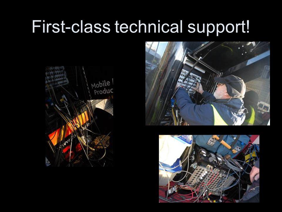 First-class technical support!