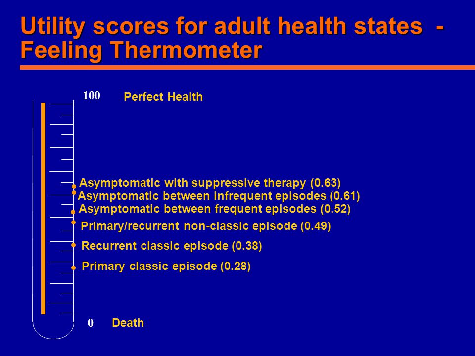 Utility scores for adult health states - Feeling Thermometer Perfect Health Death Asymptomatic with suppressive therapy (0.63) Asymptomatic between in